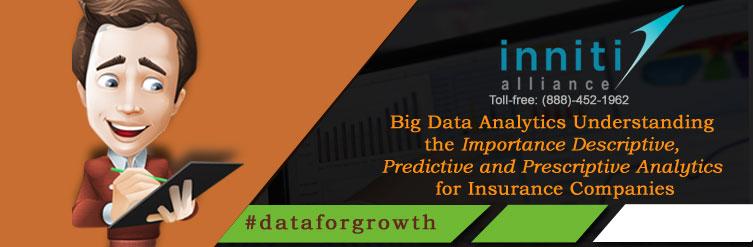 Big Data Analytics Understanding the Importance Descriptive, Predictive and Prescriptive Analytics for Insurance Companies